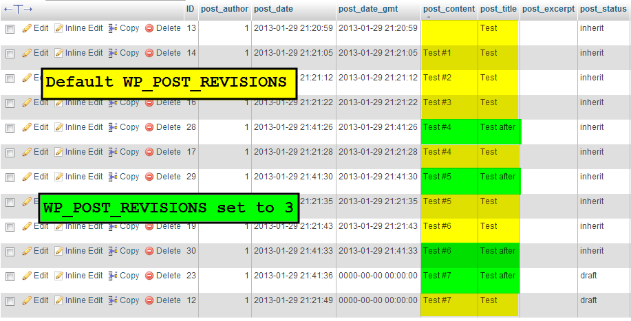 wordpress database showing wp_post_revisions difference